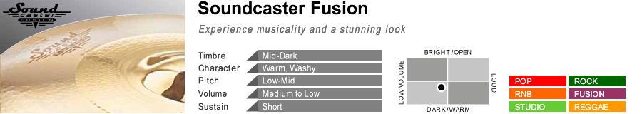 Soundcaster Custom