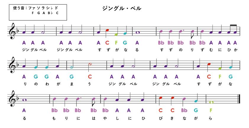 練習曲「ジングルベル」