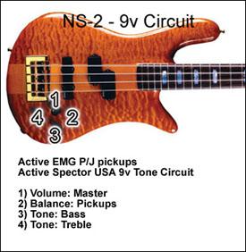Tone Diagram_NS 2 ns2 spector